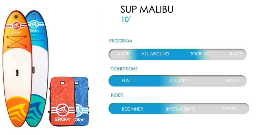 SPECS inflatable paddle malibu 10'6
