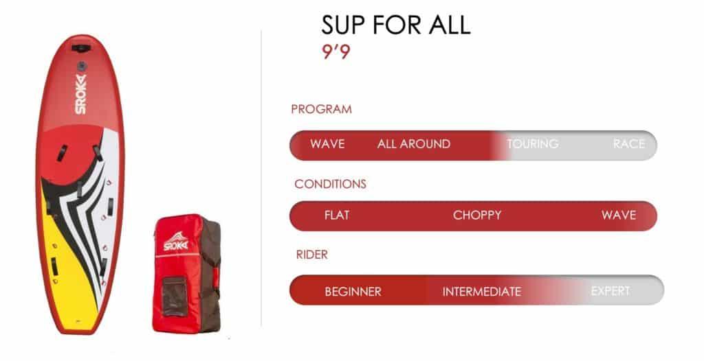 SUP for all - SROKA Company