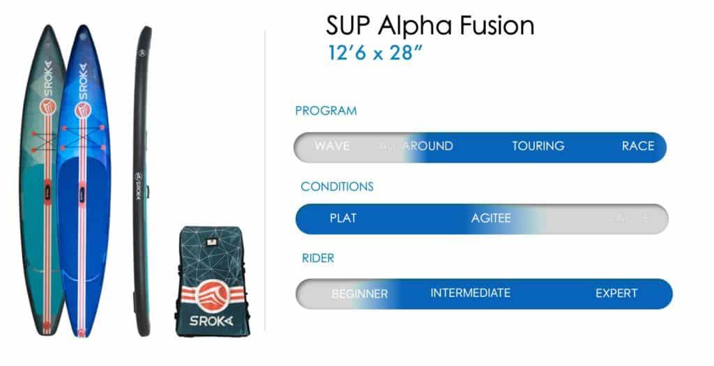 Specs alpha 12'6x28 fr