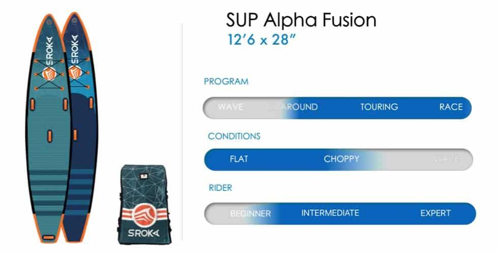pour qui est fait le SUP alpha SROKA 12'6x28 ?