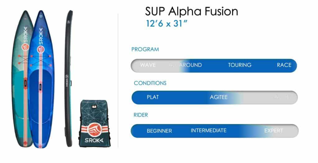 Specs Alpha12'6x31