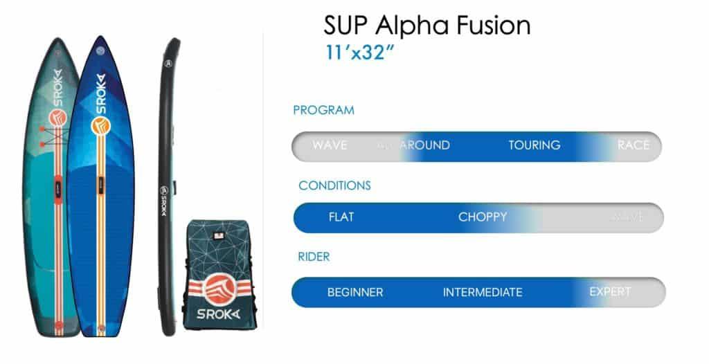 ALPHA 11x32 Fusion SPEC