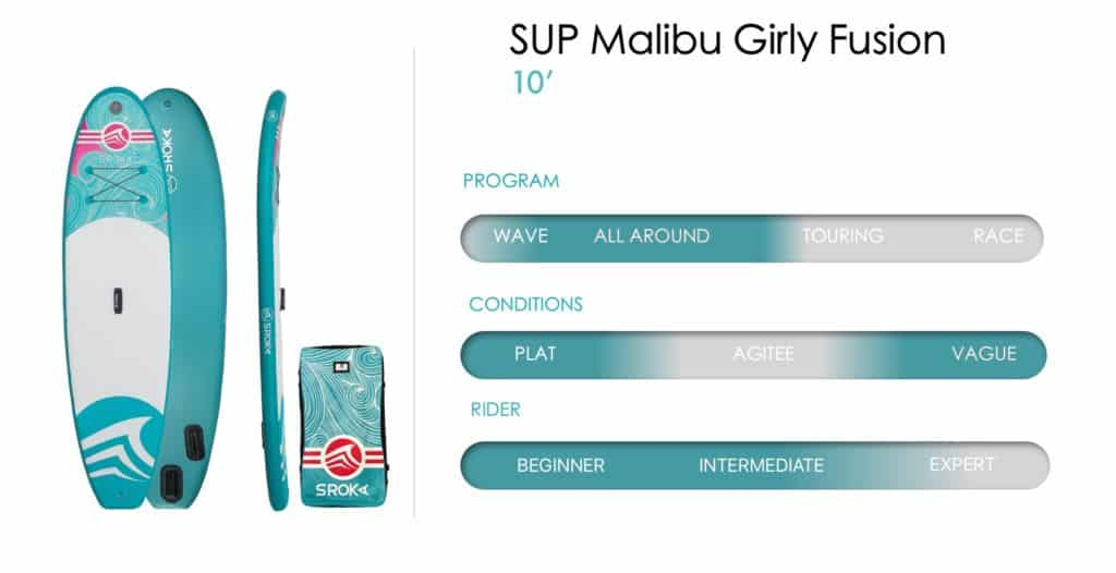 SPECS Malibu GIRLY 10'