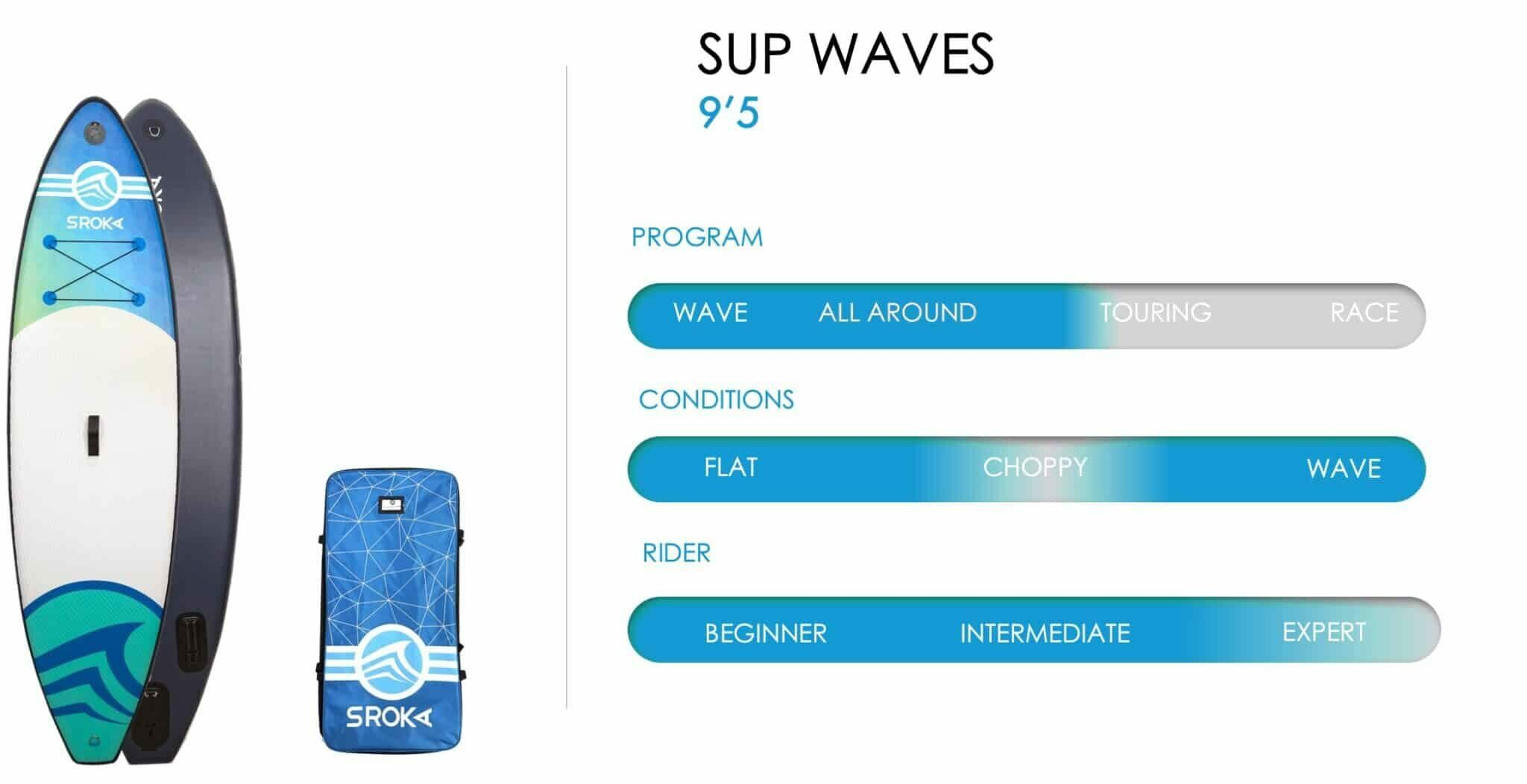 Inflatable SUP 9'5 Waves