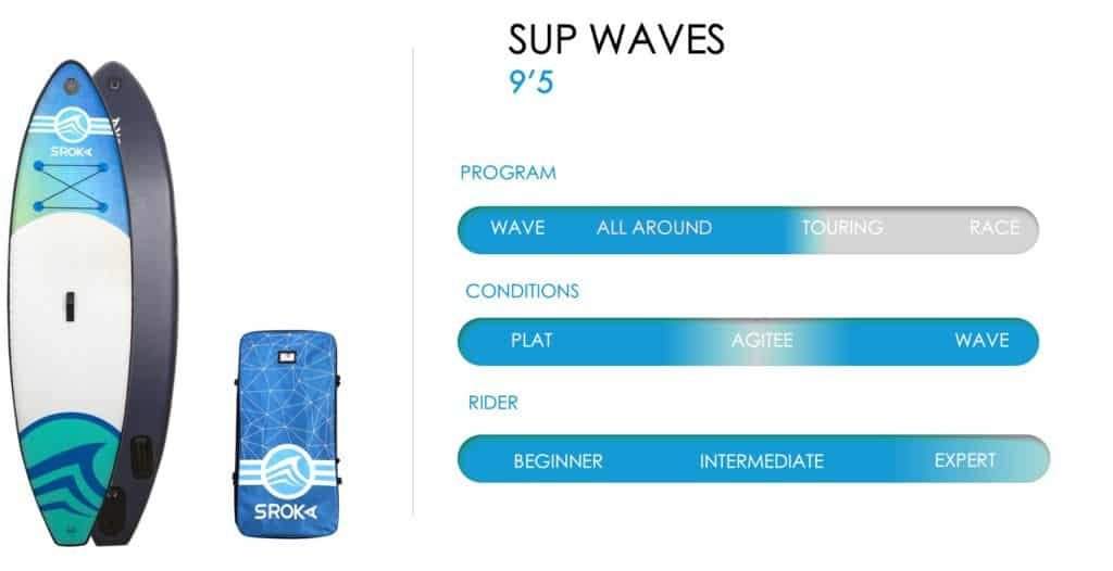 Spec SUP waves 9'5