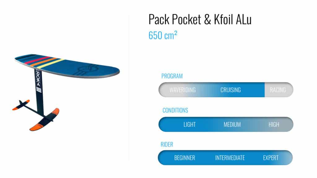 pack foil alu + pocket board, best deal du marché