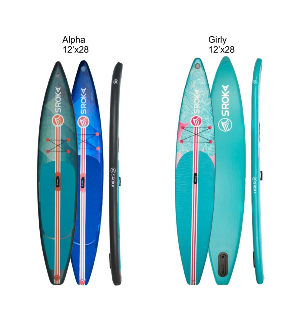 Comment choisir son stand up paddle