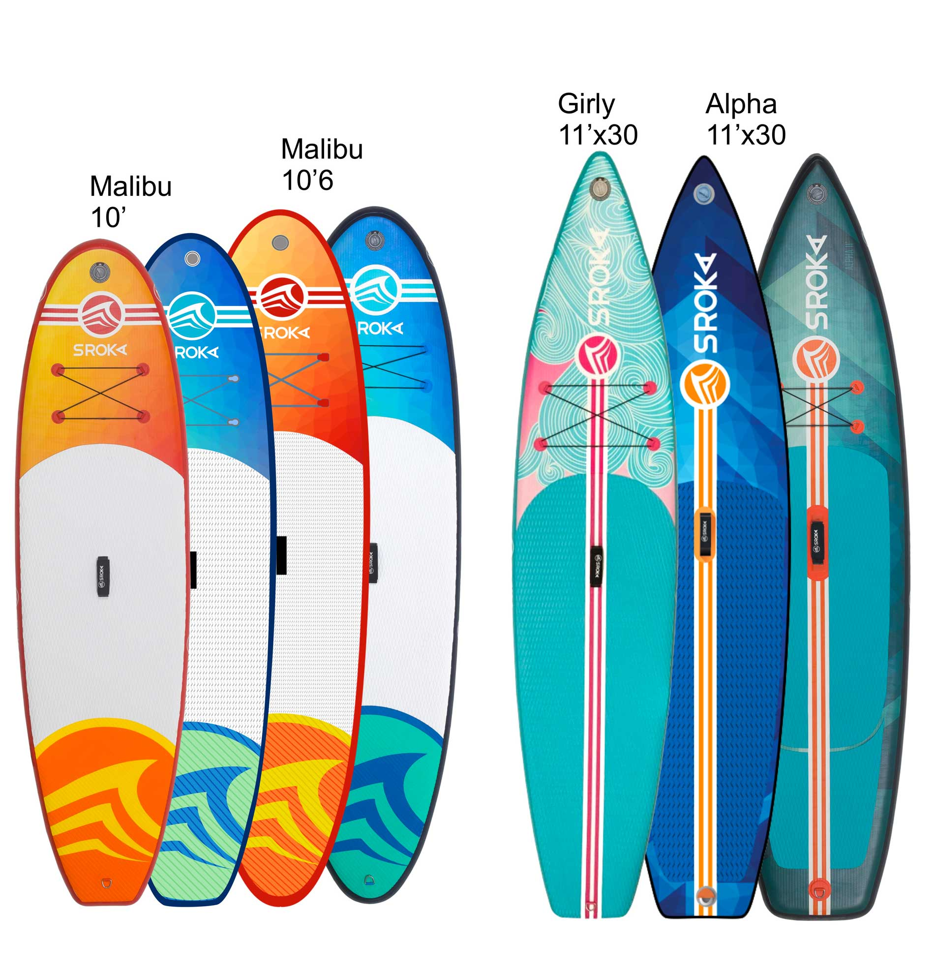 How to choose your stand up paddle