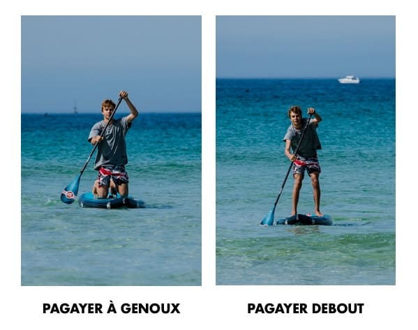 Basis of the stand up paddle