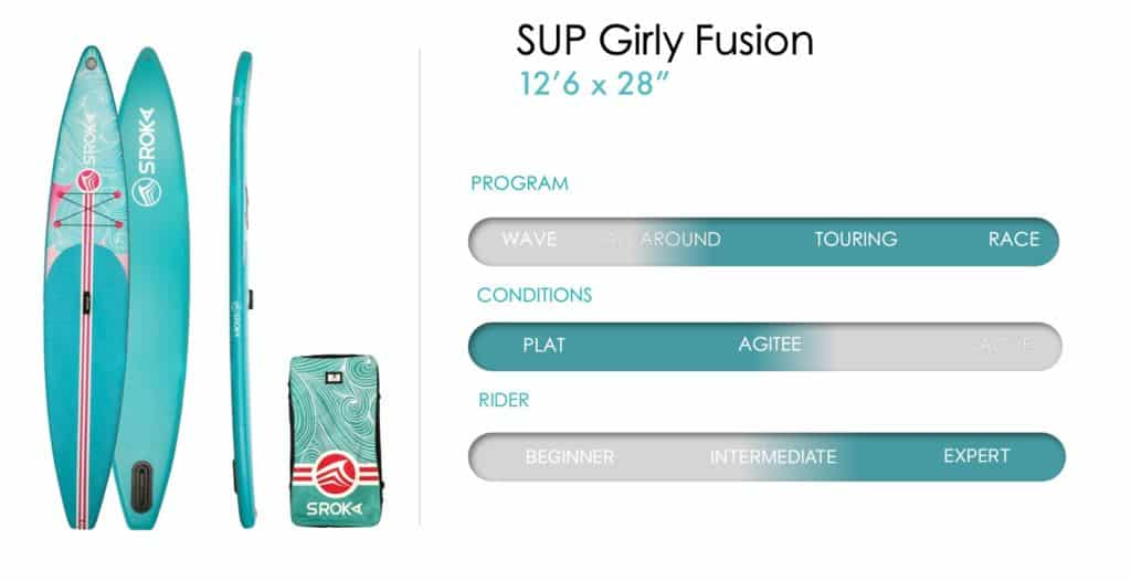 SPECS GIRLY 12'6X28-fr