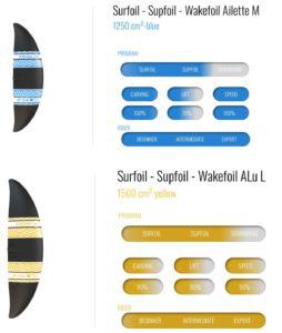 S-Foil Surf foil SUP Folienflossen Spezifikationen S-Foil Surf foil SUP Foil