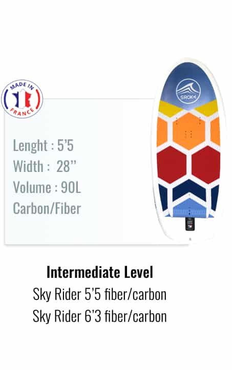 Intermediate level wing foiling board