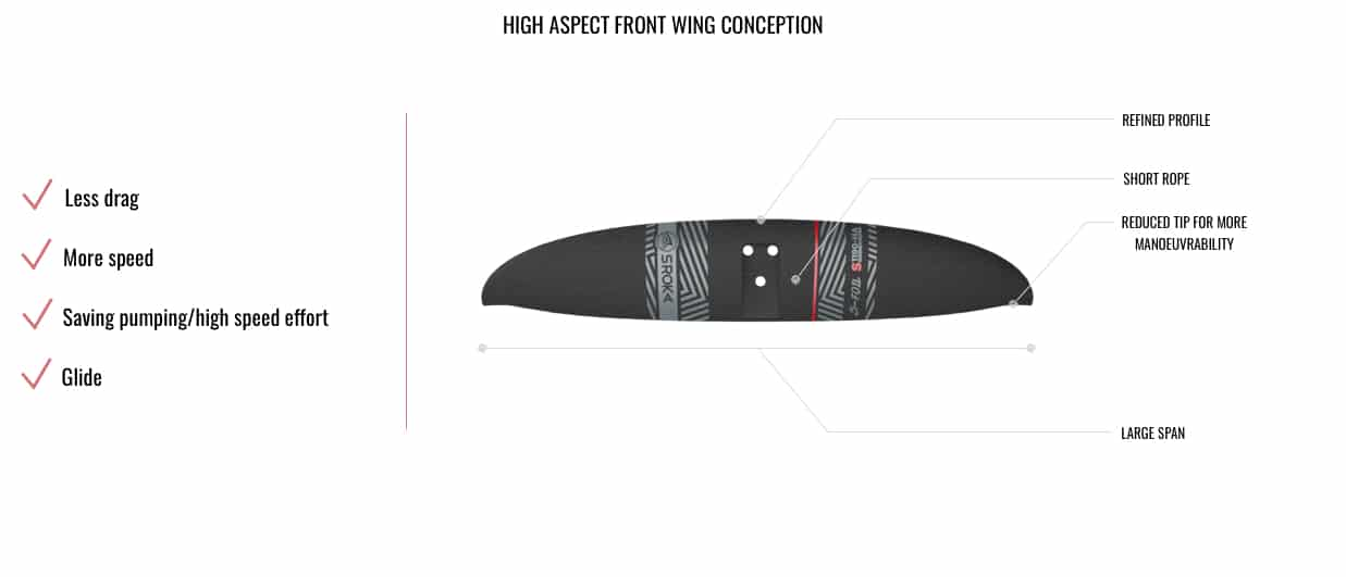 How High Aspect front wing is made