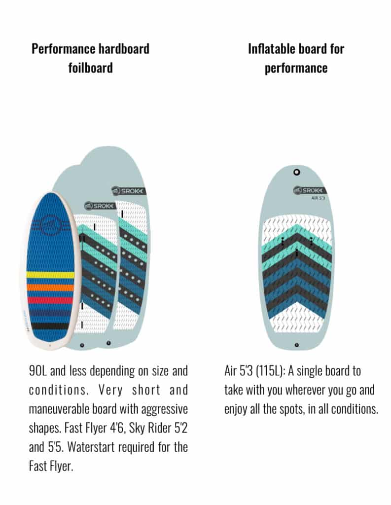 buy high performance and quality foilboard